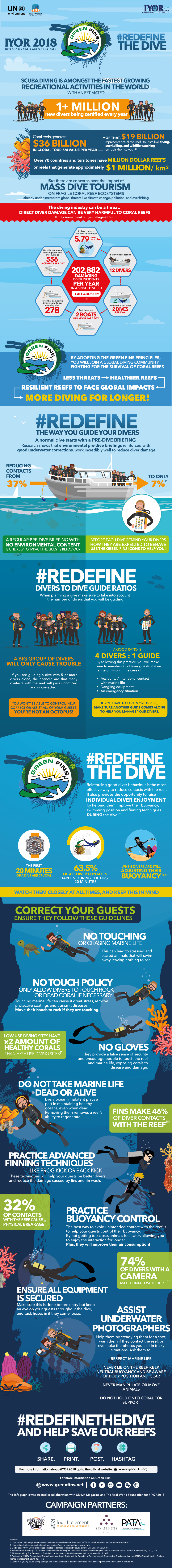 Refine the Dive with Green Fins International Year of the Reef | Explorer Ventures